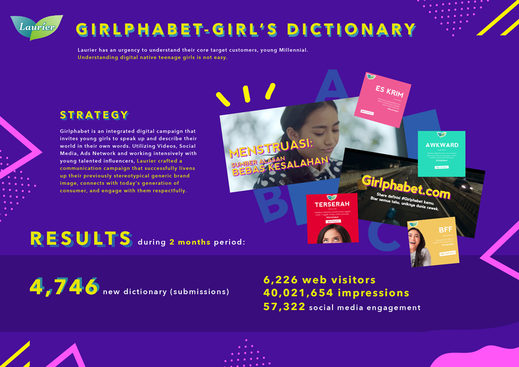 Girlphabet