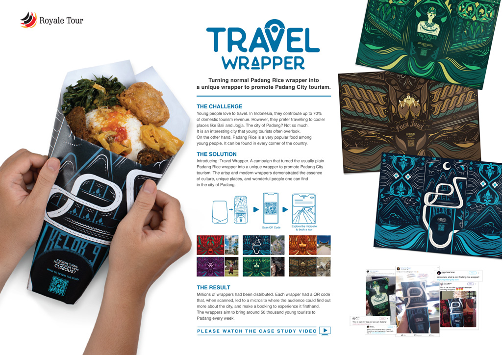 Travel Wrapper